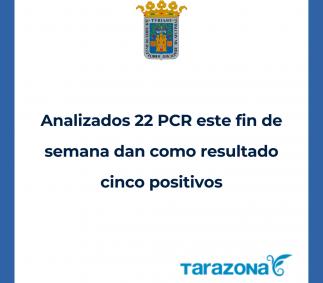 Analizados 22 PCR por COVID-19