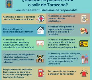 ¿Cuando se puede entrar o salir de Tarazona?